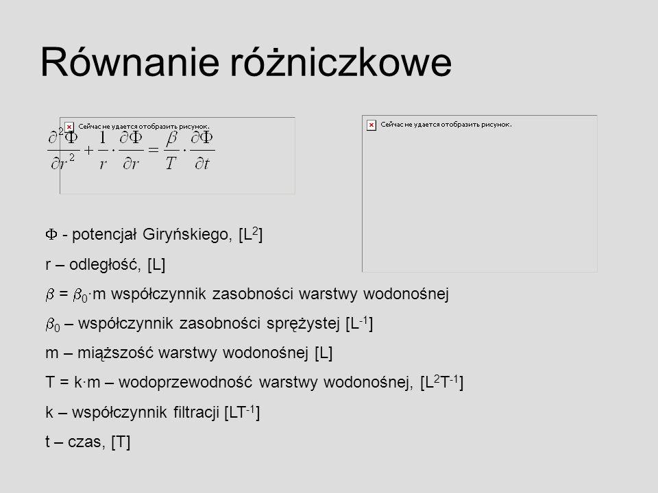 Równanie różniczkowe - potencjał Giryńskiego, [L2] r – odległość, [L]